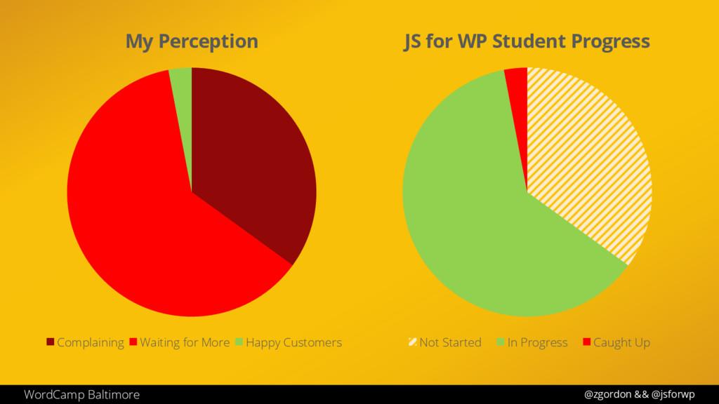 @zgordon && @jsforwp WordCamp Baltimore JS for ...