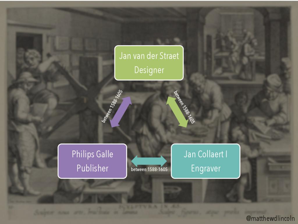 Jan van der Straet Designer Jan Collaert I Engr...
