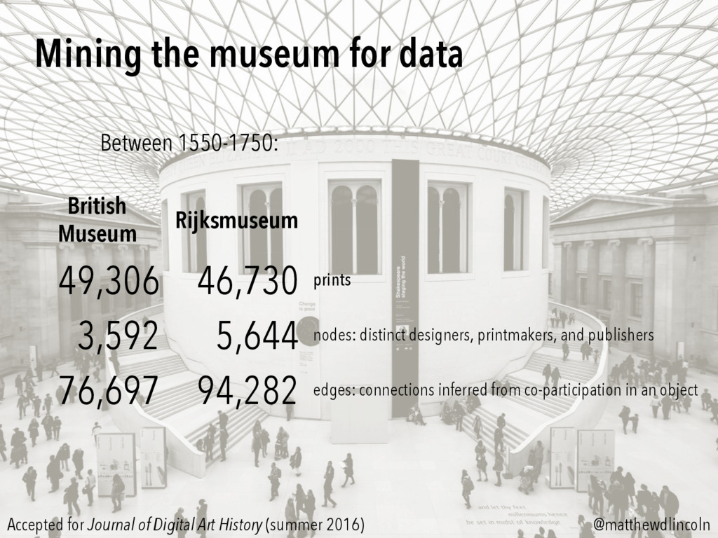 Between 1550-1750: Mining the museum for data @...