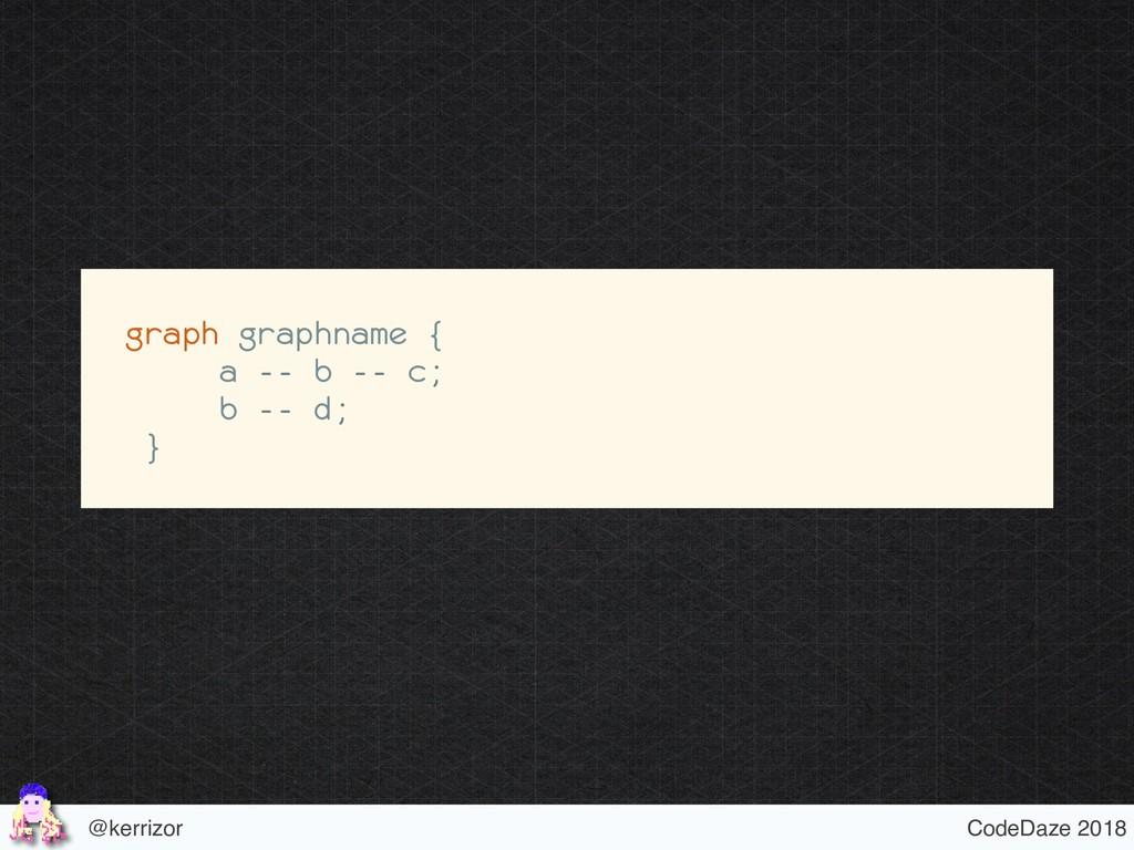 @kerrizor CodeDaze 2018 graph graphname { a -- ...