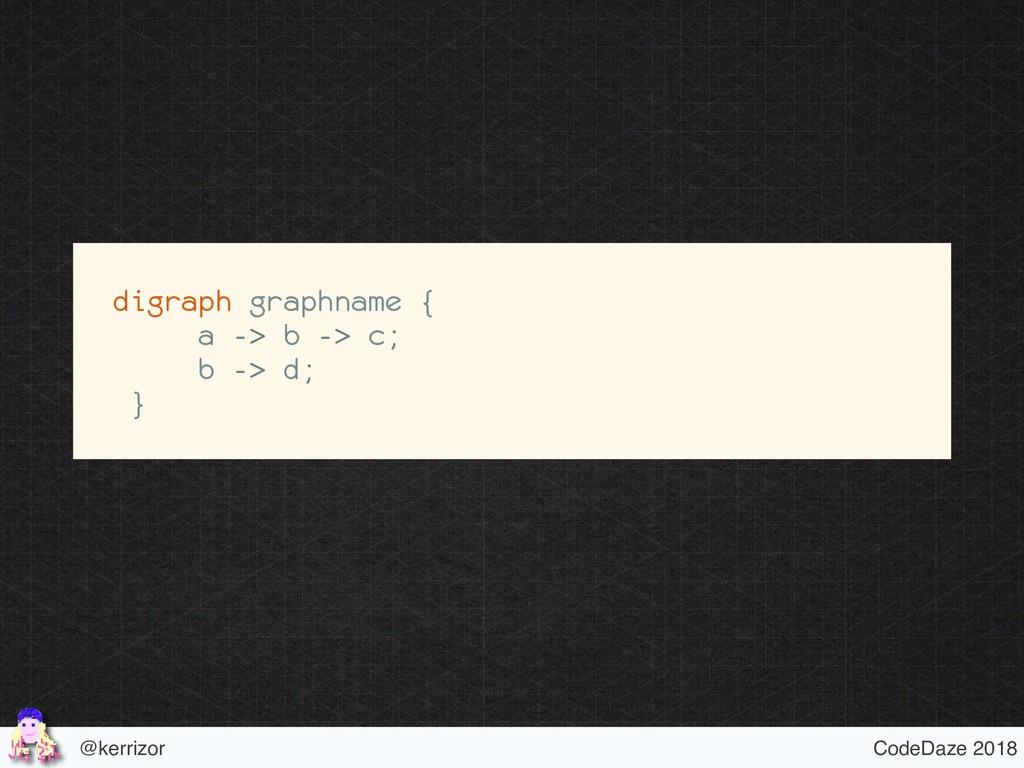 @kerrizor CodeDaze 2018 digraph graphname { a -...