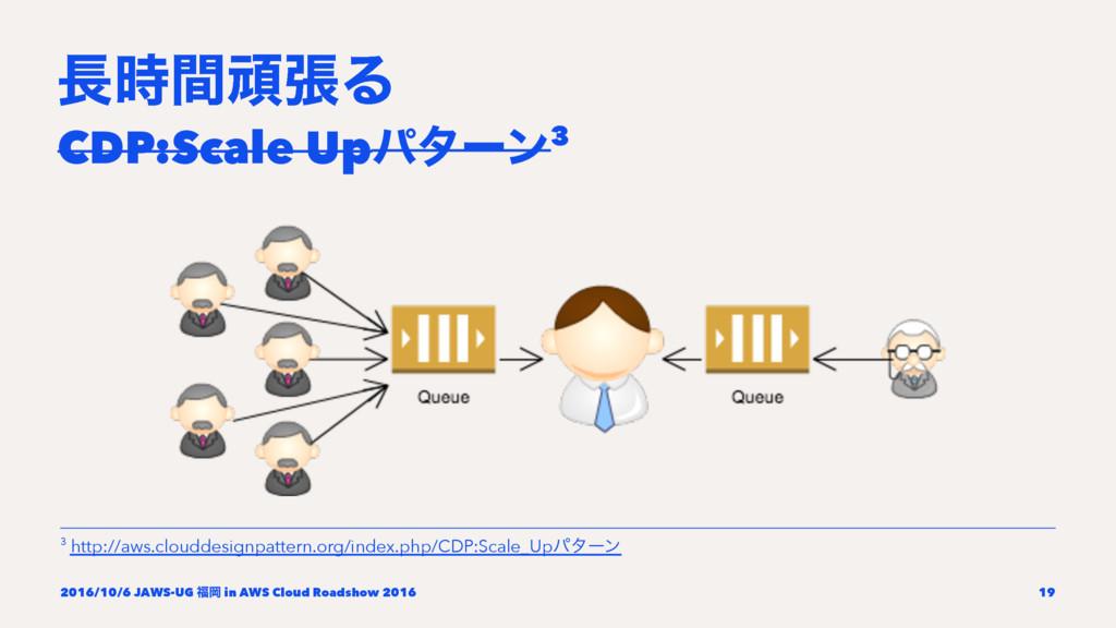 ؒؤுΔ CDP:Scale Upύλʔϯ3 3 http://aws.clouddesi...