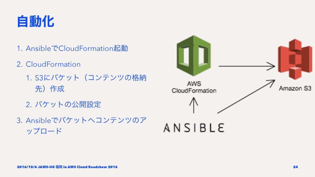 ࣗಈԽ 1. AnsibleͰCloudFormationىಈ 2. CloudFormati...