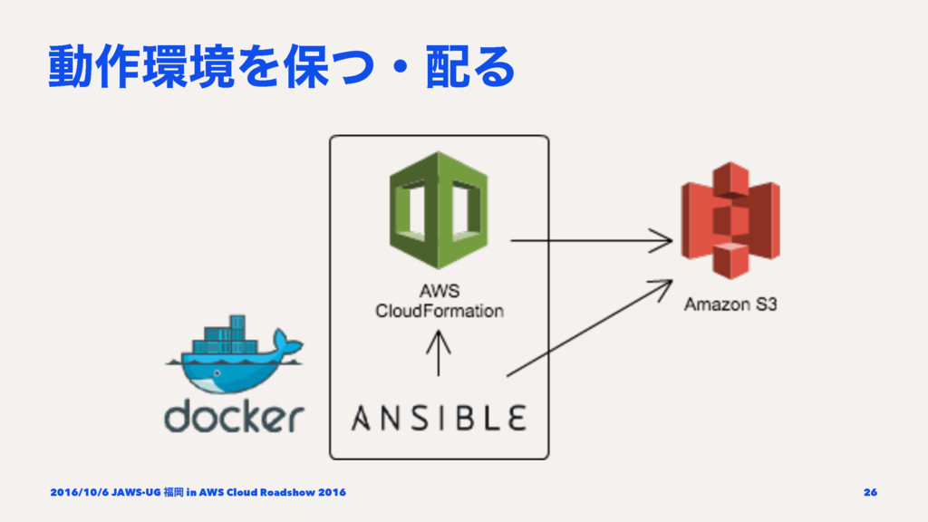 ಈ࡞ڥΛอͭɾΔ 2016/10/6 JAWS-UG Ԭ in AWS Cloud Ro...