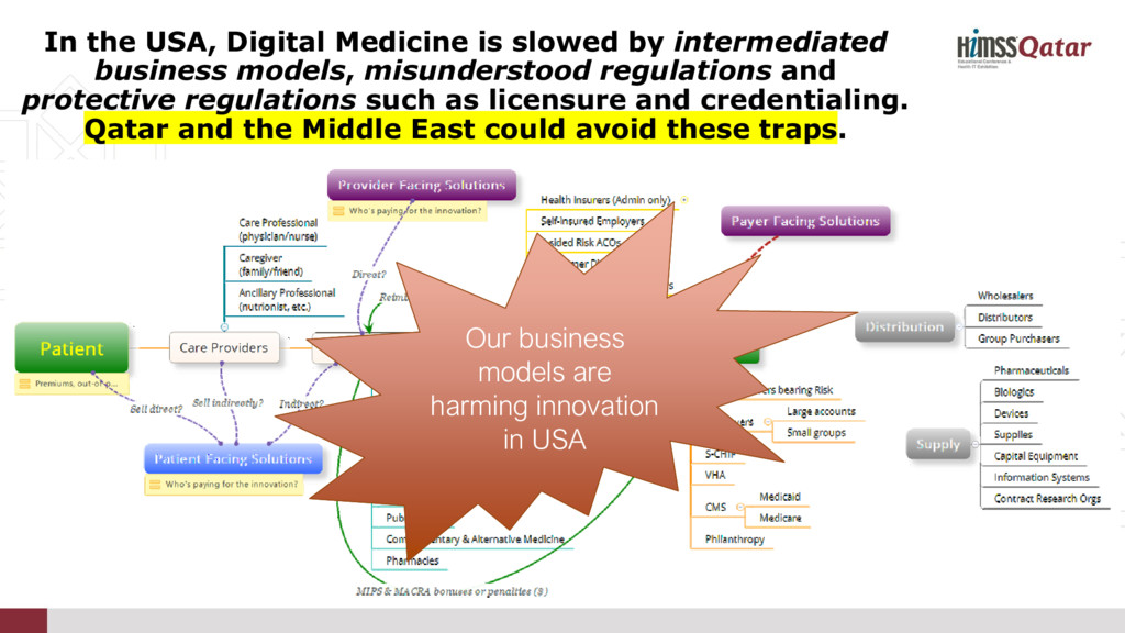 In the USA, Digital Medicine is slowed by inter...