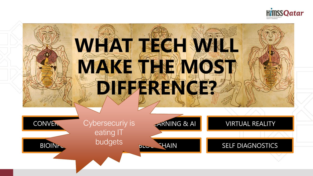 WHAT TECH WILL MAKE THE MOST DIFFERENCE? BLOCKC...