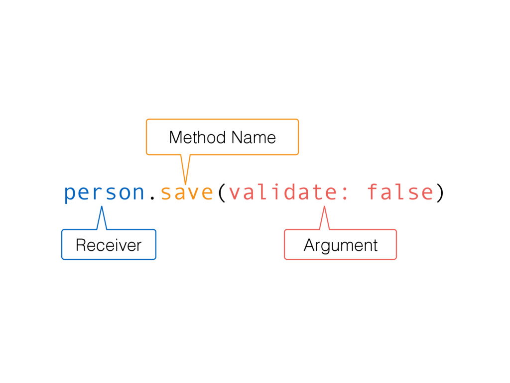person.save(validate: false) Method Name Receiv...