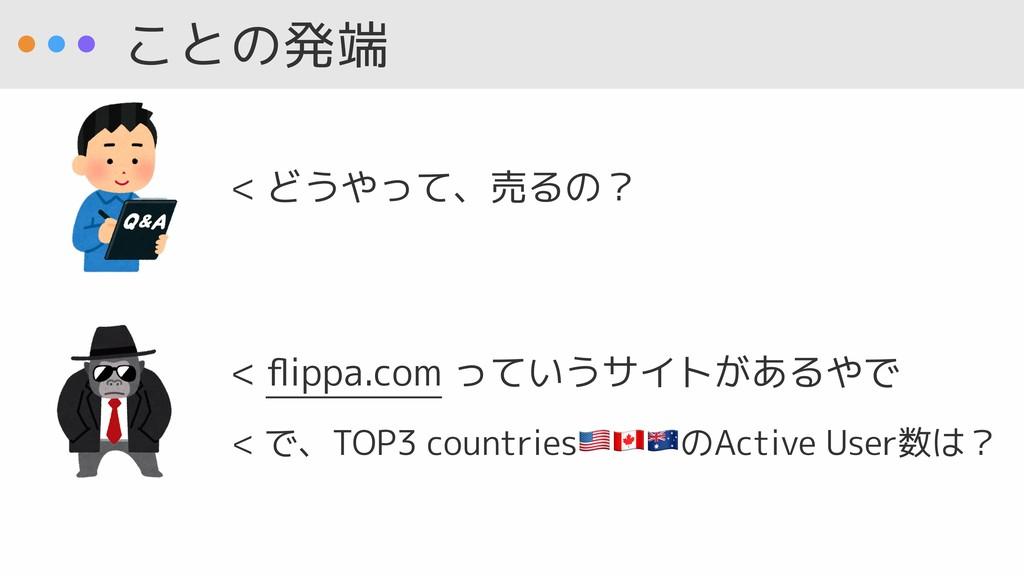 ことの発端 < で、TOP3 countries!>-のActive User数は? < どう...