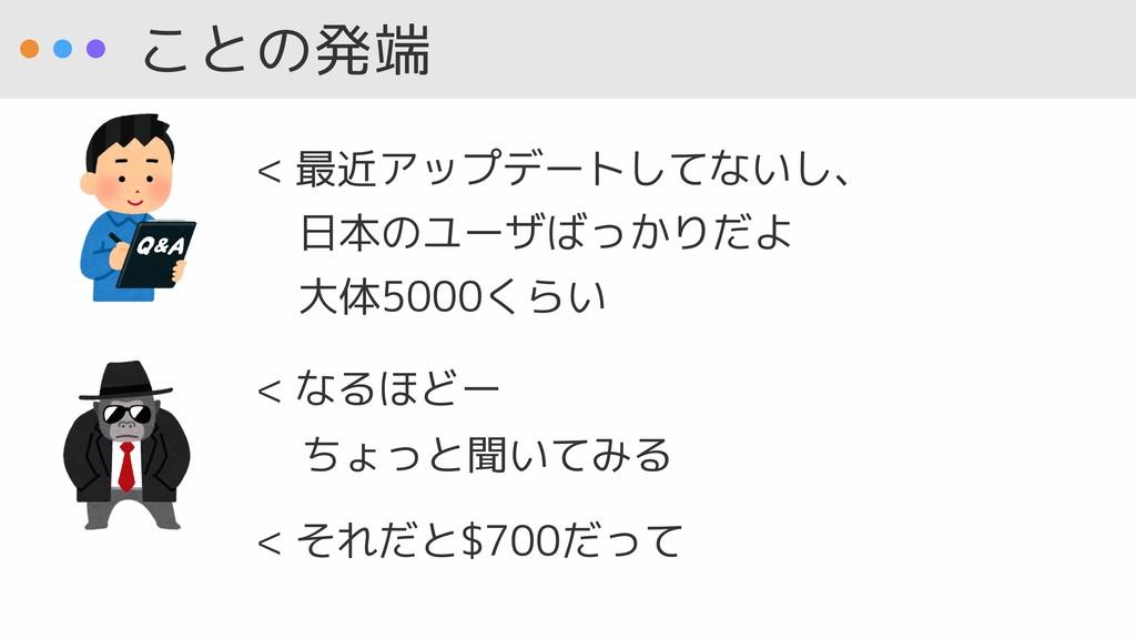 ことの発端 < 最近アップデートしてないし、  日本のユーザばっかりだよ  大体5000くらい...