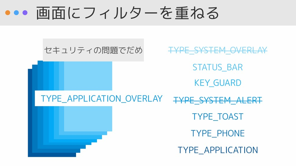 画面にフィルターを重ねる TYPE_APPLICATION TYPE_PHONE TYPE_T...