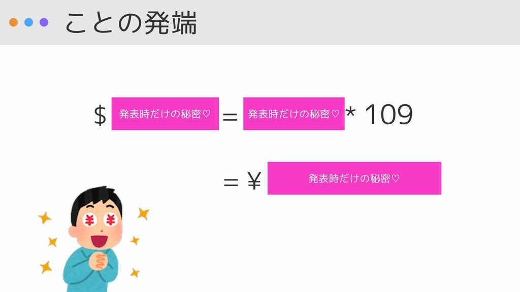 ことの発端 $ 40,000 = 40,000 * 109 = ¥ 4,360,000 発表時...