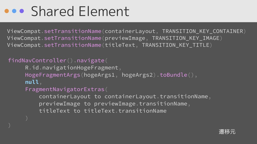 Shared Element ViewCompat.setTransitionName(con...