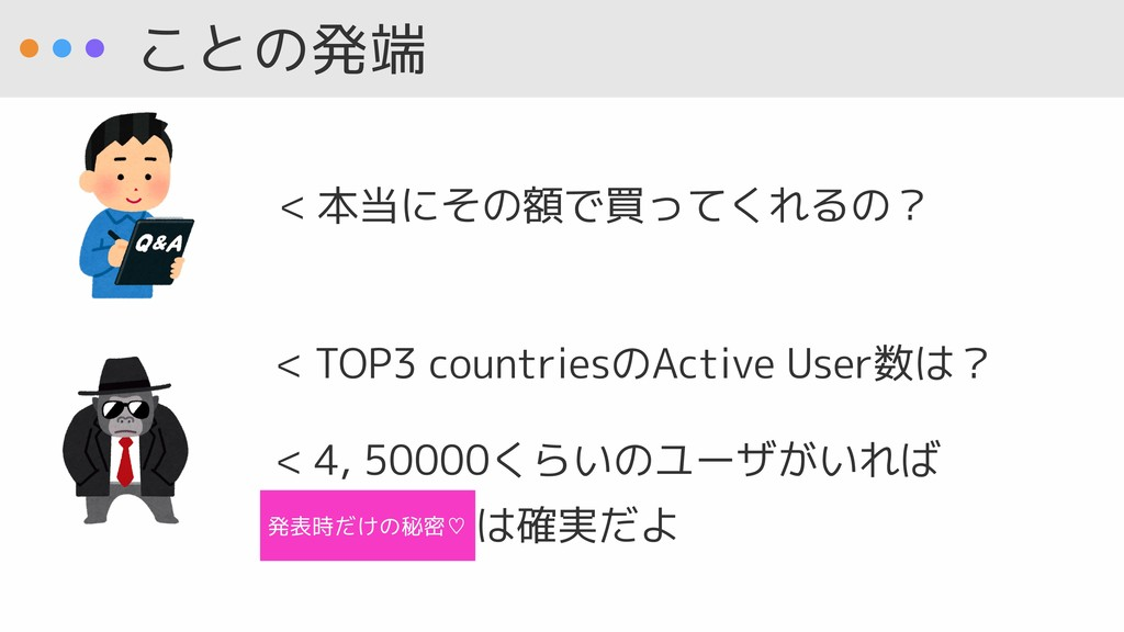 ことの発端 < TOP3 countriesのActive User数は? < 本当にその額で...