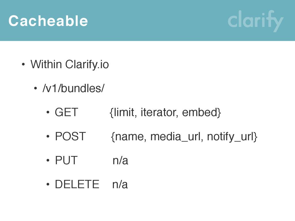 Cacheable • Within Clarify.io • /v1/bundles/ • ...