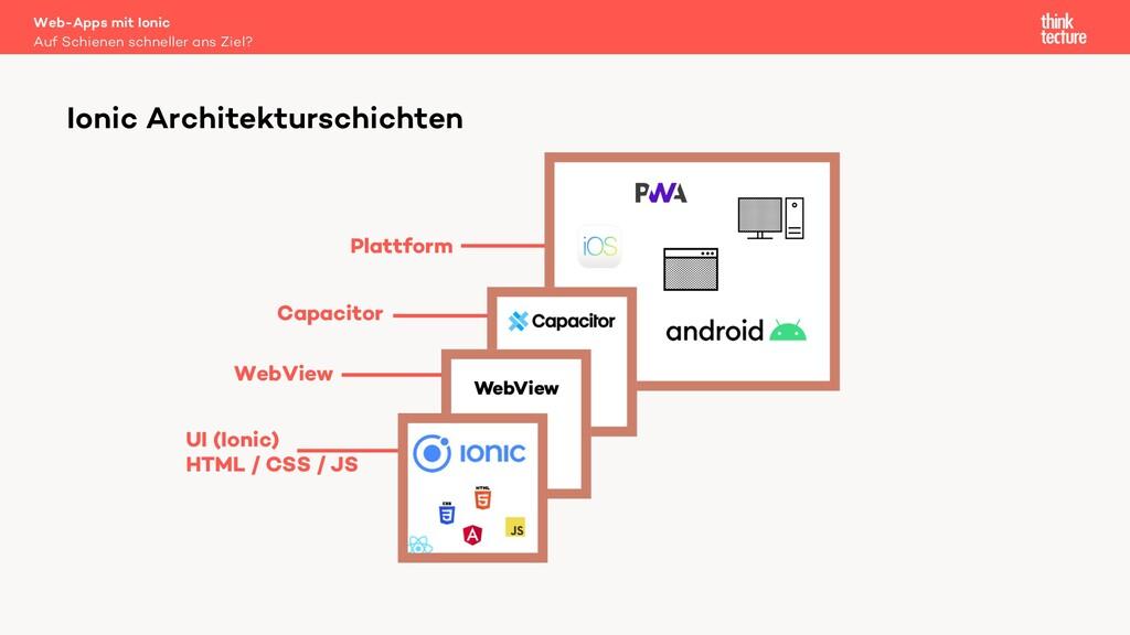 Ionic Architekturschichten WebView Capacitor UI...