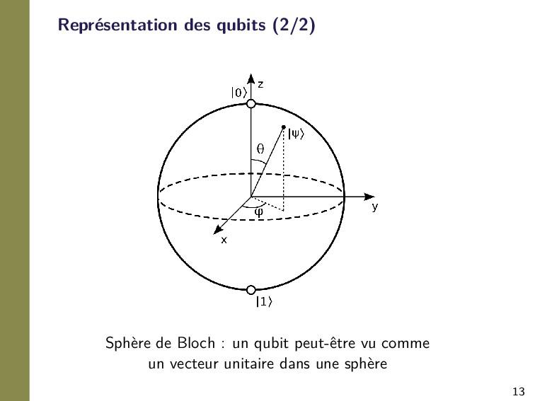 13 Représentation des qubits (2/2) Sphère de Bl...
