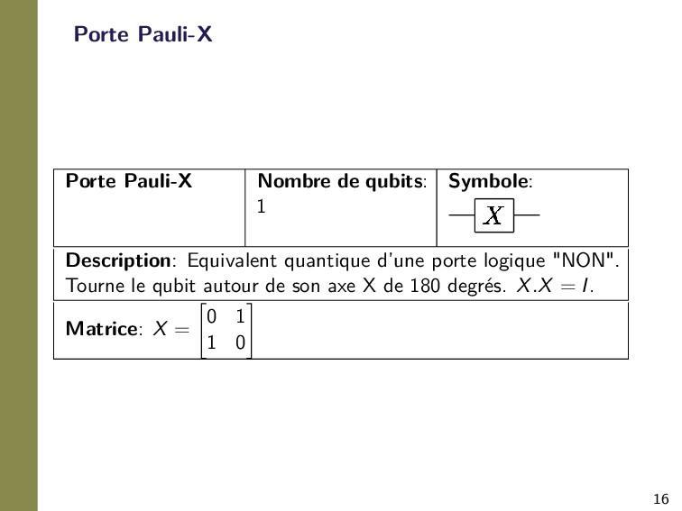 16 Porte Pauli-X Porte Pauli-X Nombre de qubits...