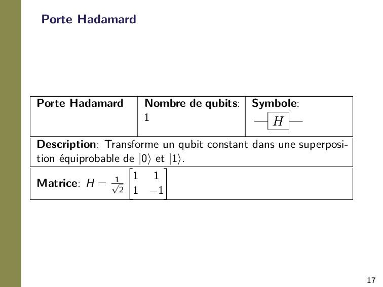 17 Porte Hadamard Porte Hadamard Nombre de qubi...