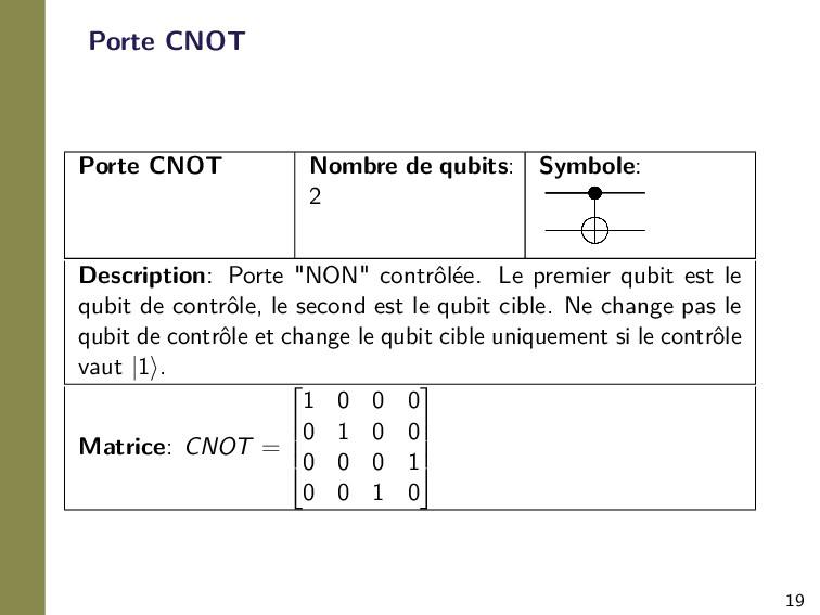 19 Porte CNOT Porte CNOT Nombre de qubits: 2 Sy...