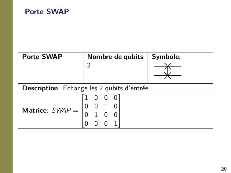 20 Porte SWAP Porte SWAP Nombre de qubits: 2 Sy...