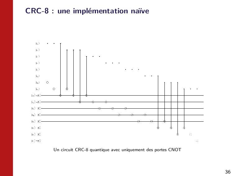 36 CRC-8 : une implémentation naïve Un circuit ...