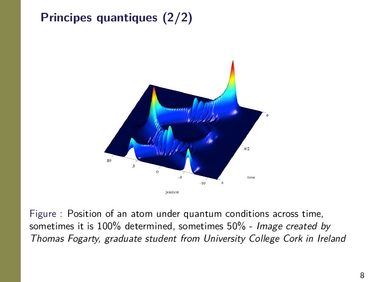 8 Principes quantiques (2/2) Figure : Position ...