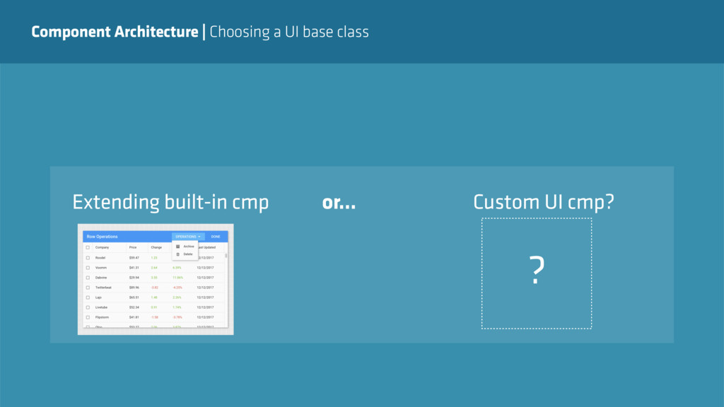 Component Architecture   Choosing a UI base cla...