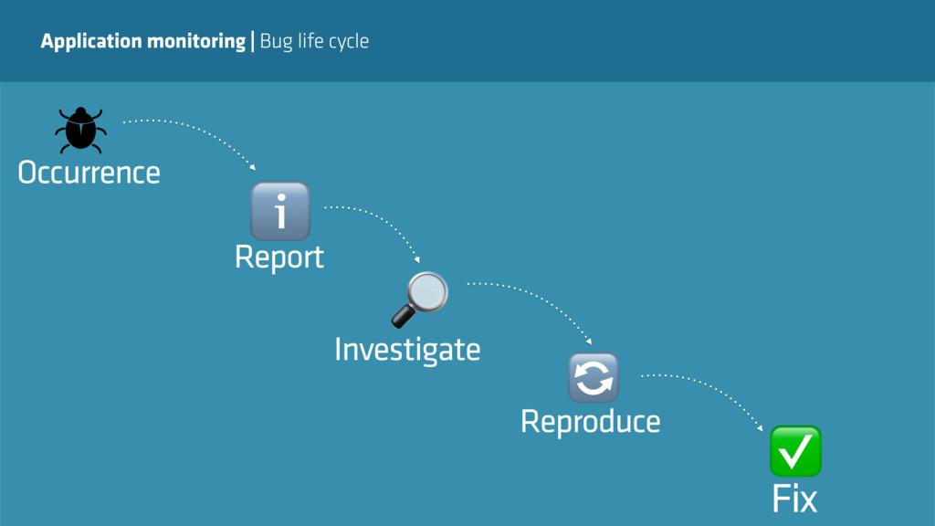 Application monitoring   Bug life cycle Fix Occ...