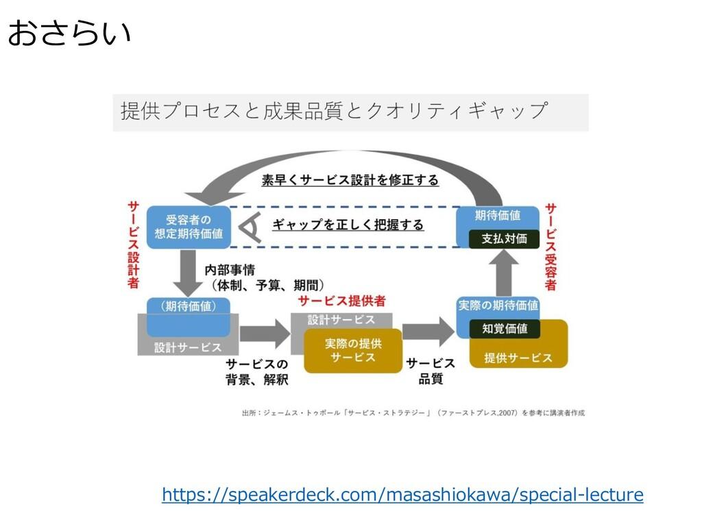 https://speakerdeck.com/masashiokawa/special-le...