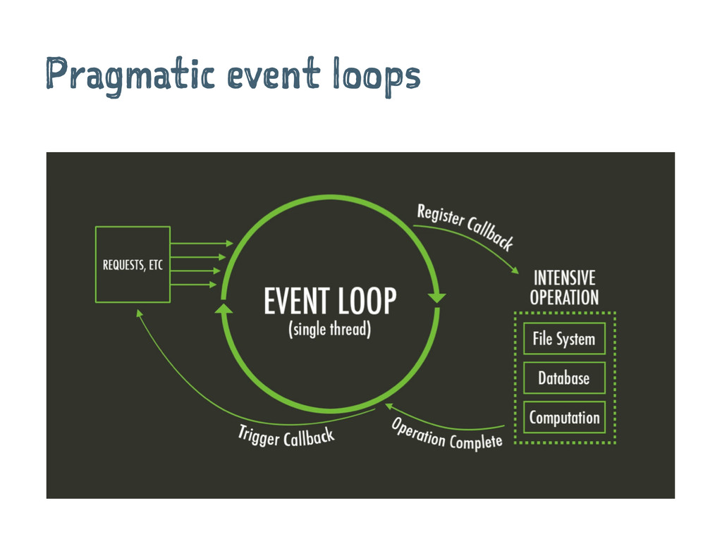 Pragmatic event loops