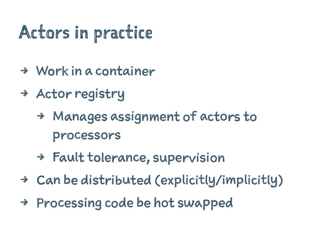 Actors in practice 4 Work in a container 4 Acto...