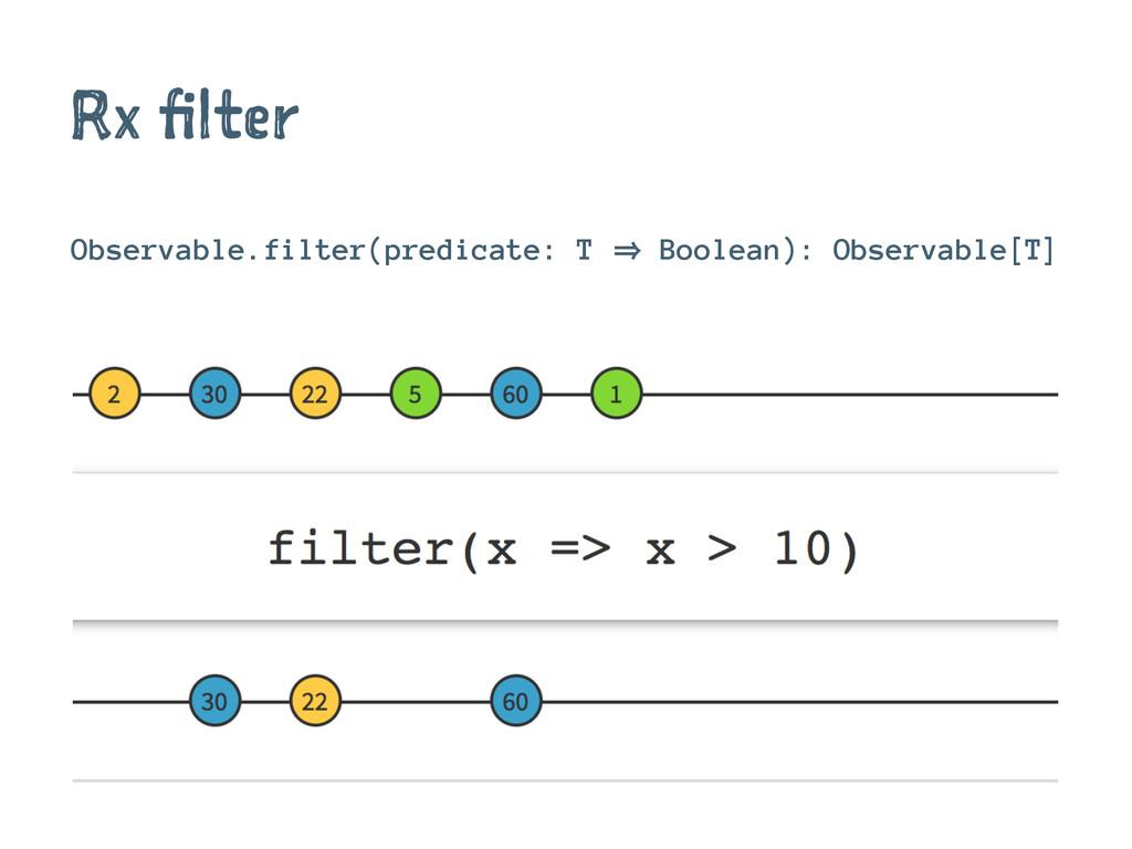 Rx filter Observable.filter(predicate: T 㱺 Bool...