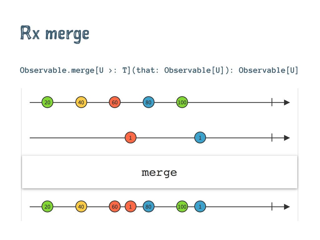 Rx merge Observable.merge[U >: T](that: Observa...