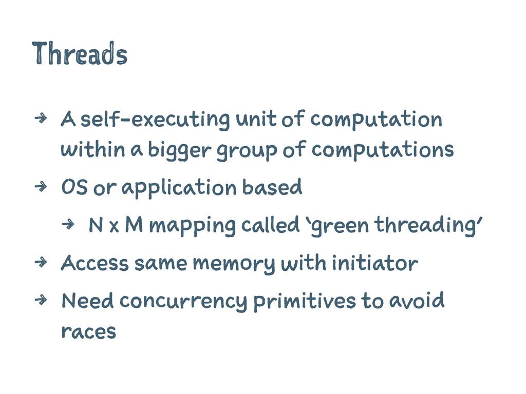 Threads 4 A self-executing unit of computation ...