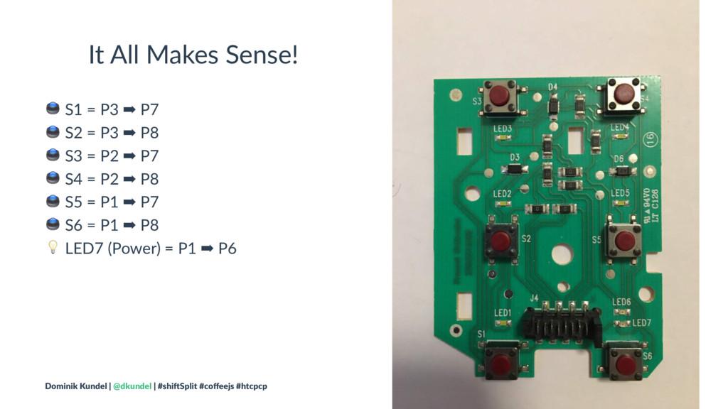 It All Makes Sense! ! S1 = P3 ➡ P7 ! S2 = P3 ➡ ...