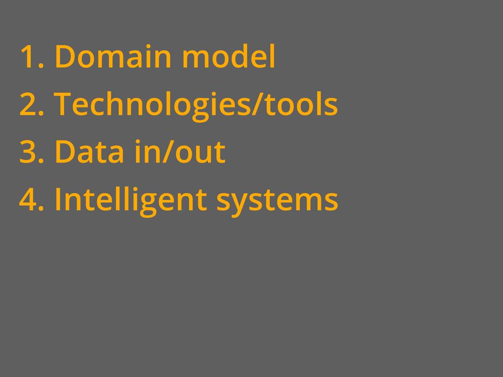 1. Domain model 2. Technologies/tools 3. Data i...