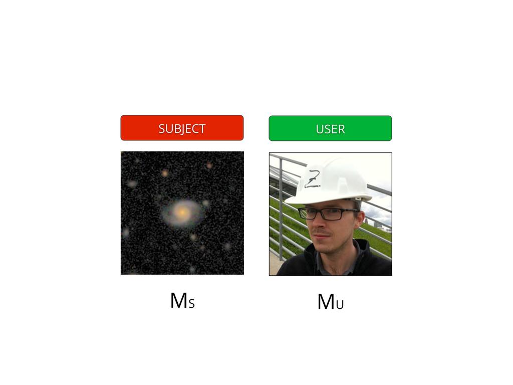 SUBJECT USER MS MU