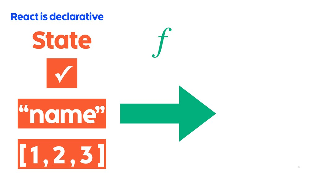 """13 React is declarative State f """"name"""" [ 1 , 2 ..."""