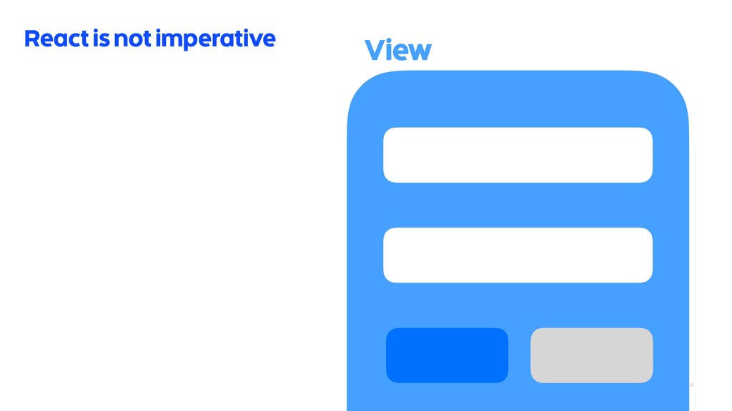 14 React is not imperative View
