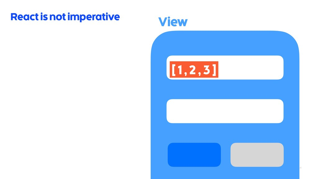 14 React is not imperative View [ 1 , 2 , 3 ]