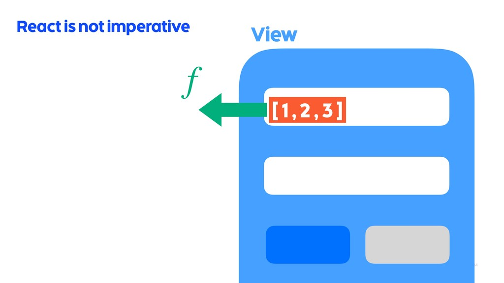 14 React is not imperative f View [ 1 , 2 , 3 ]