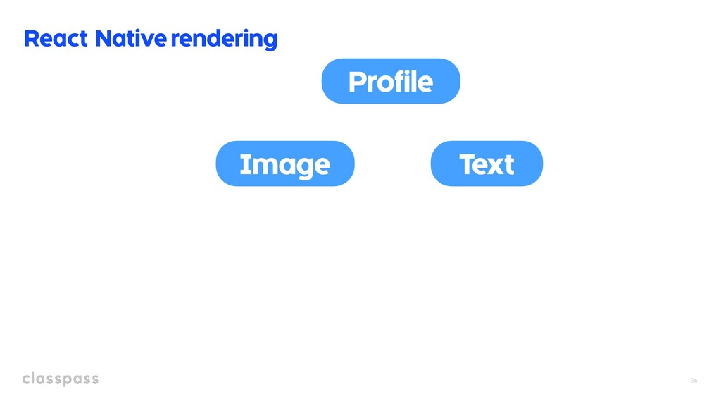 26 React Native rendering Profile Image Text