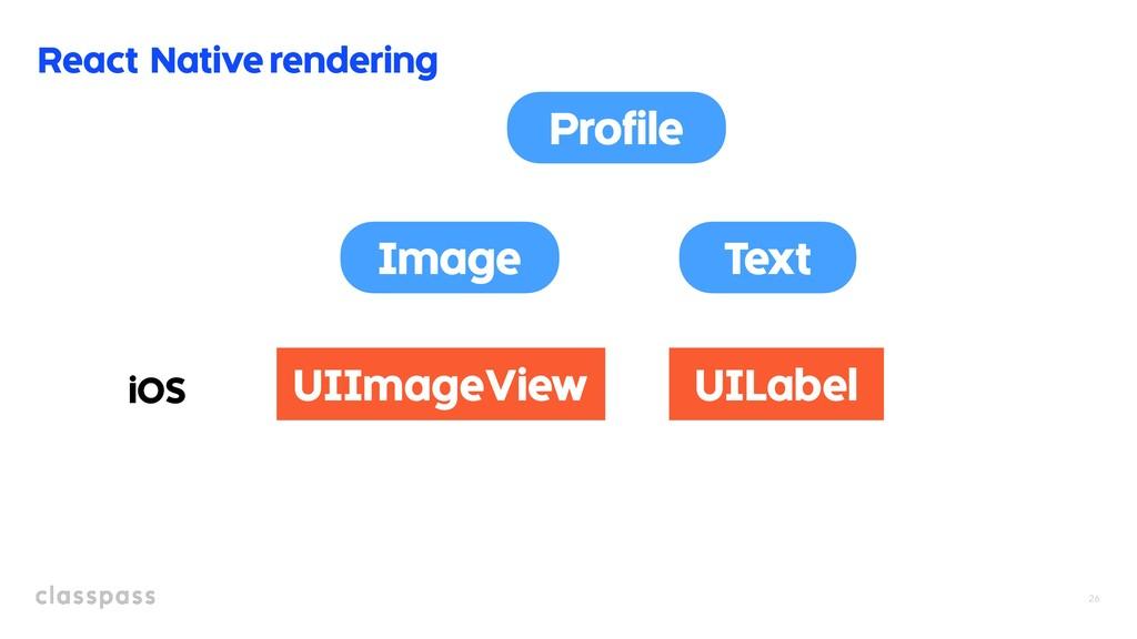 26 React Native rendering Profile Image Text iO...