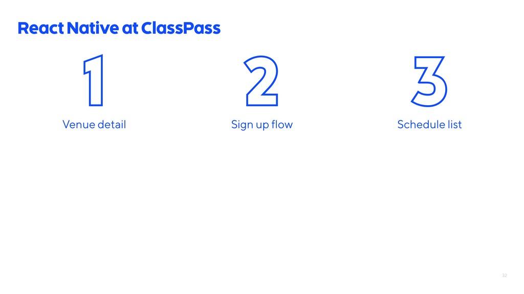 React Native at ClassPass 32 1 Venue detail 2 S...