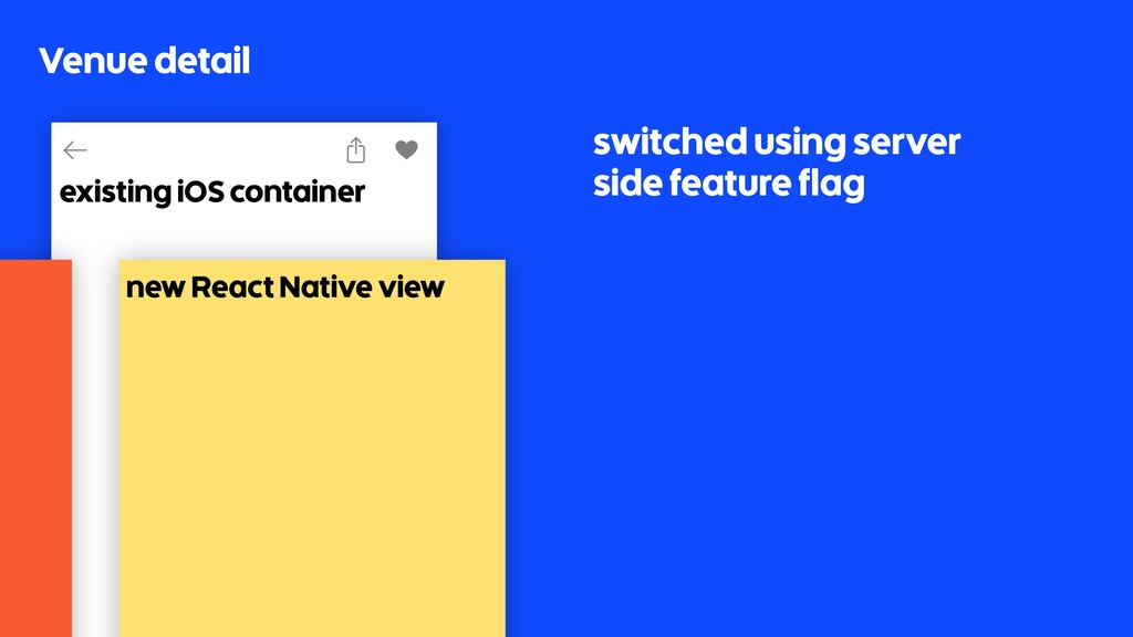 Venue detail existing iOS container new React N...