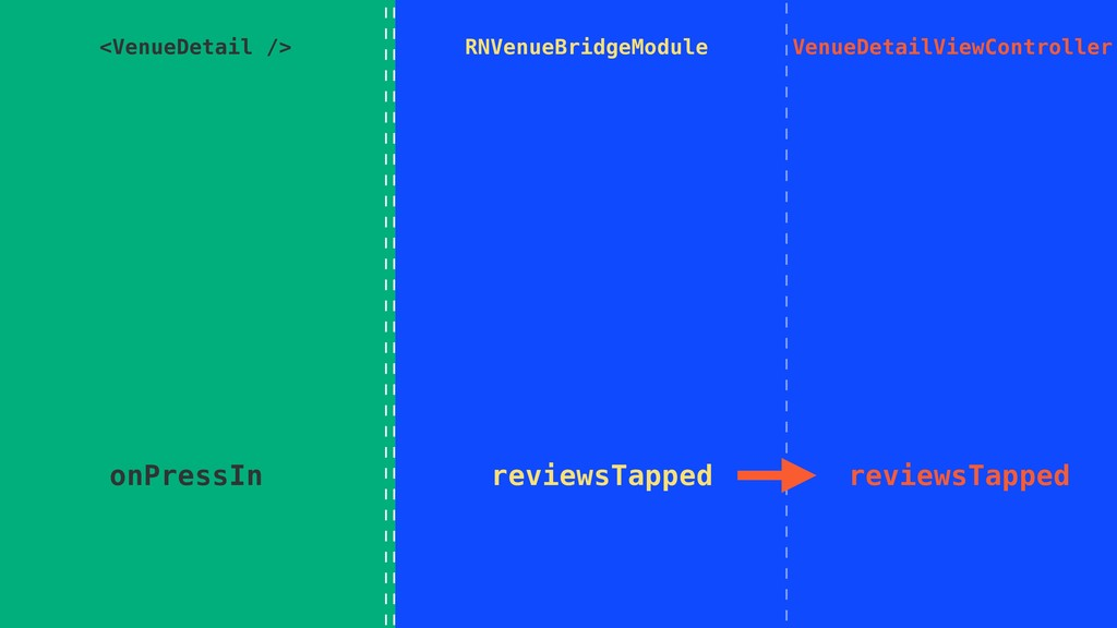VenueDetailViewController reviewsTapped RNVenue...