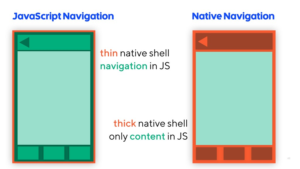 48 JavaScript Navigation Native Navigation thin...