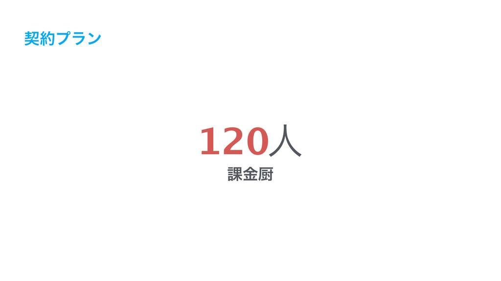 ܖϓϥϯ 120ਓ ՝ۚਥ