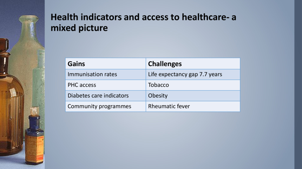Health indicators and access to healthcare- a m...