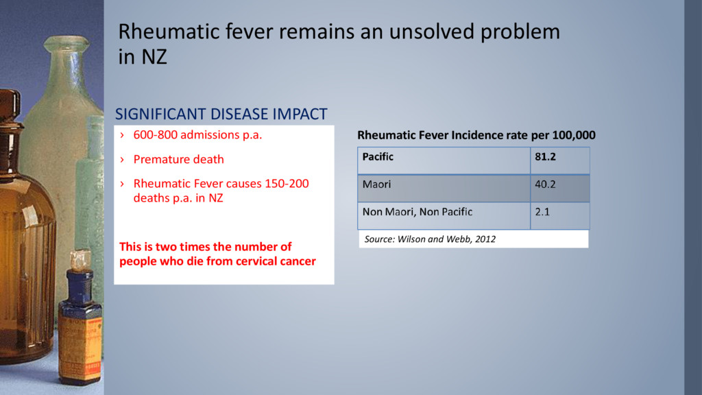 Rheumatic fever remains an unsolved problem in ...